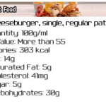 GI and Calories Counter